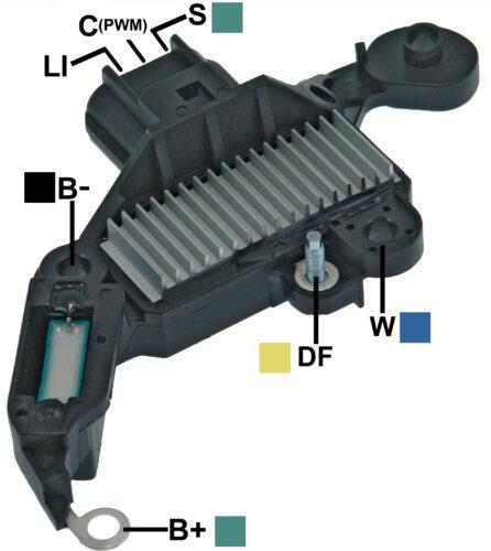 GA360
